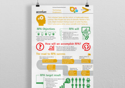 Infographic robotic